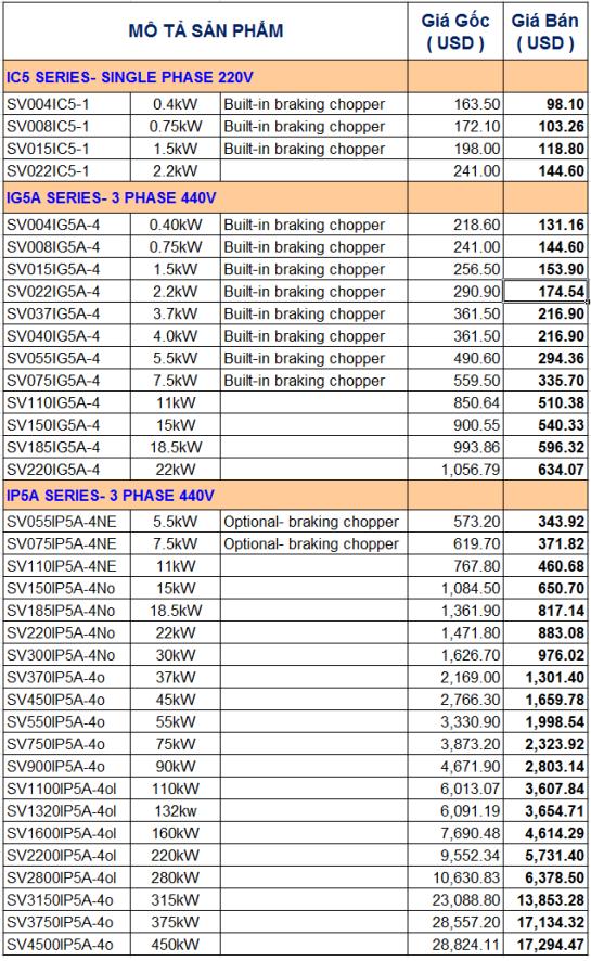 Bảng giá biến tần LS.pdf