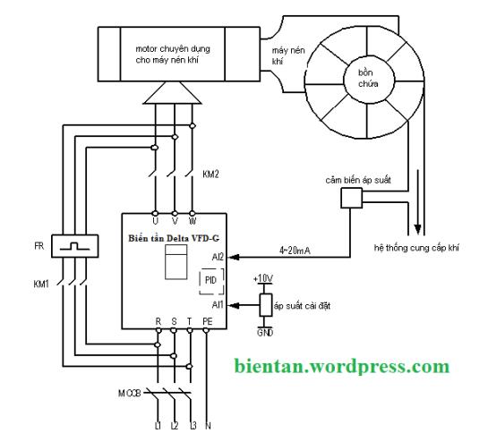 Sơ đồ động lực lắp đặt biến tần cho máy nén khí