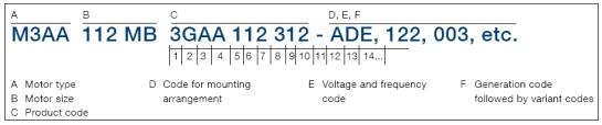 Thông số motor ABB M3AA