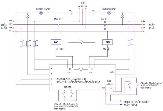 Sơ đồ tủ ATS-V213B