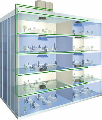 Mô hình hệ thống điều hòa không khí