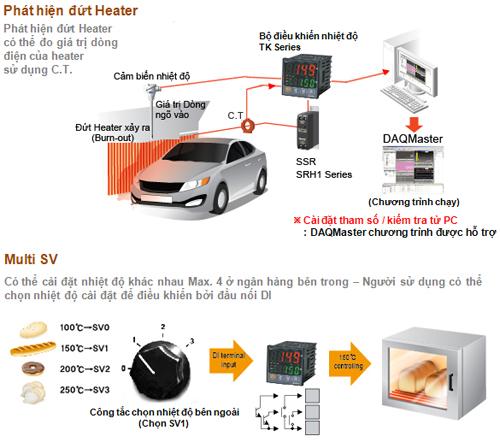 Ứng dụng của đồng hồ nhiệt độ Autonics TK series