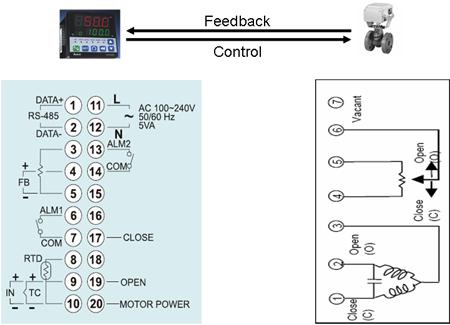 Mạch điều khiển van tuyến tính