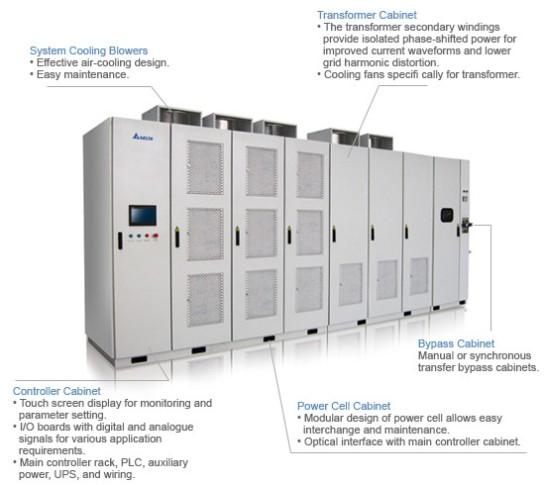 MVD System Configuration