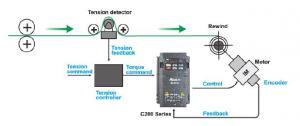 Ứng dụng biến tần Delta VFD-C200 vào điều khiển torque